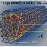 Lega con tecnologia metallica medstan